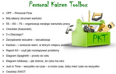 personal kaizen toolbox